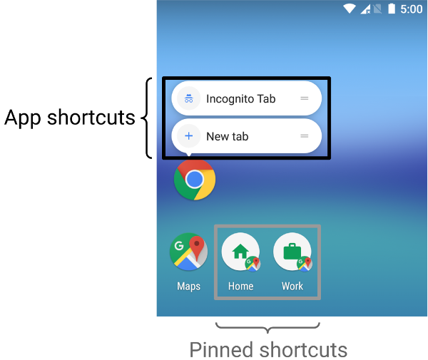 app shortcuts example from the android dev docs