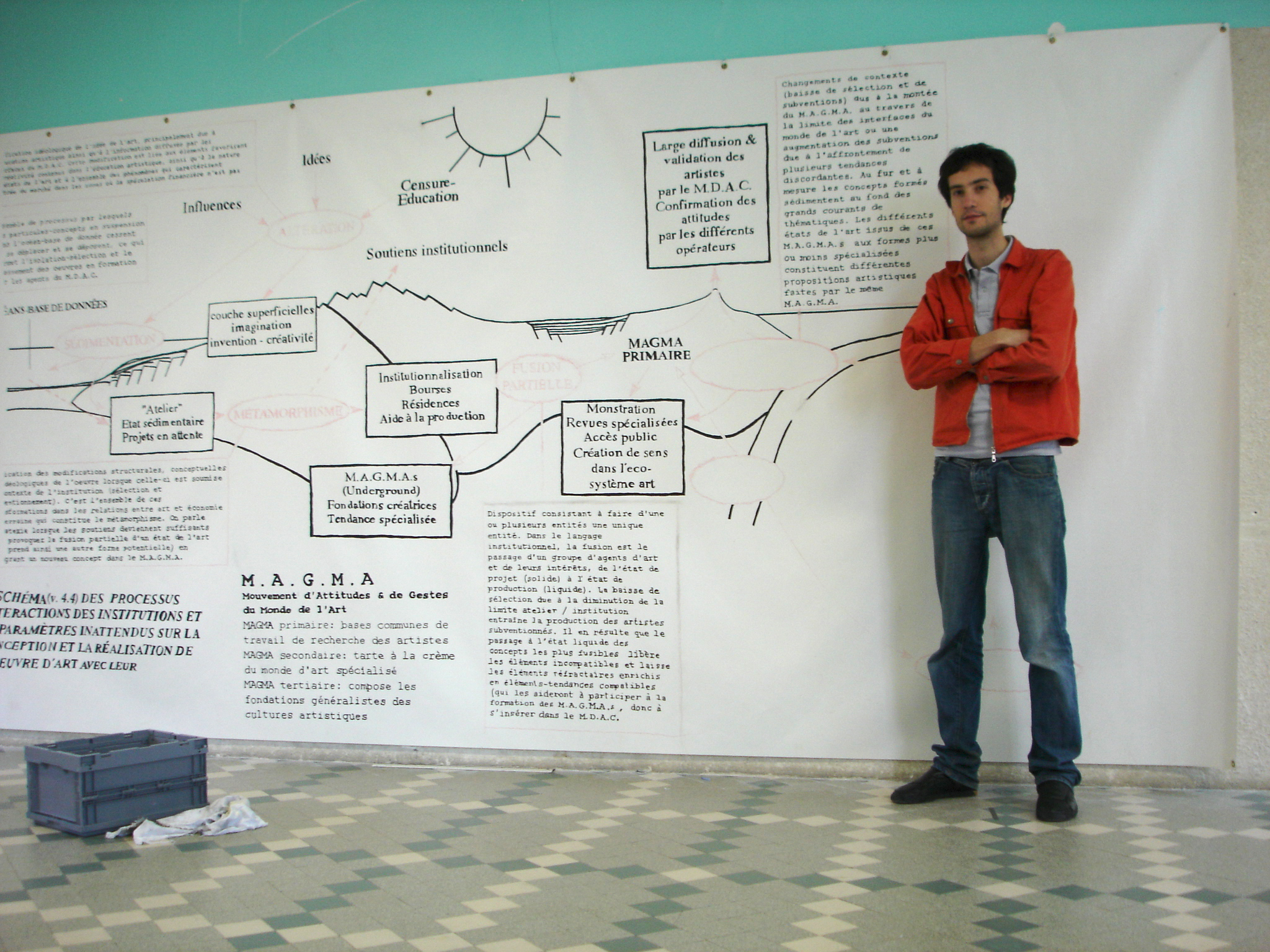 Person posing in front of a schema with a lot of writing on a wall