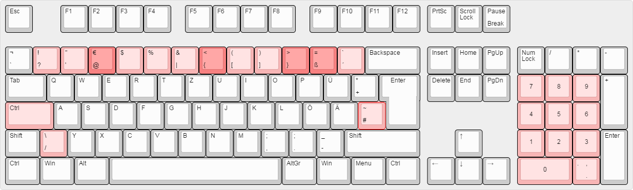 de-code keyboard layout