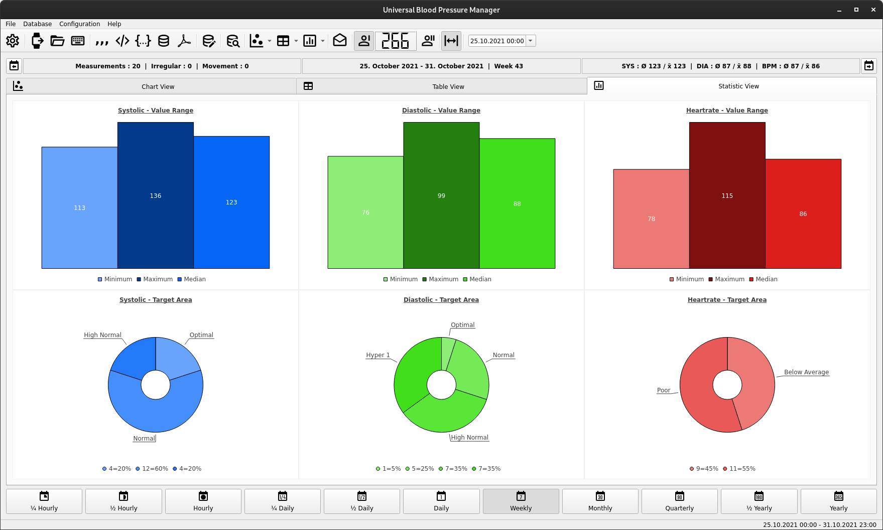 Stats View